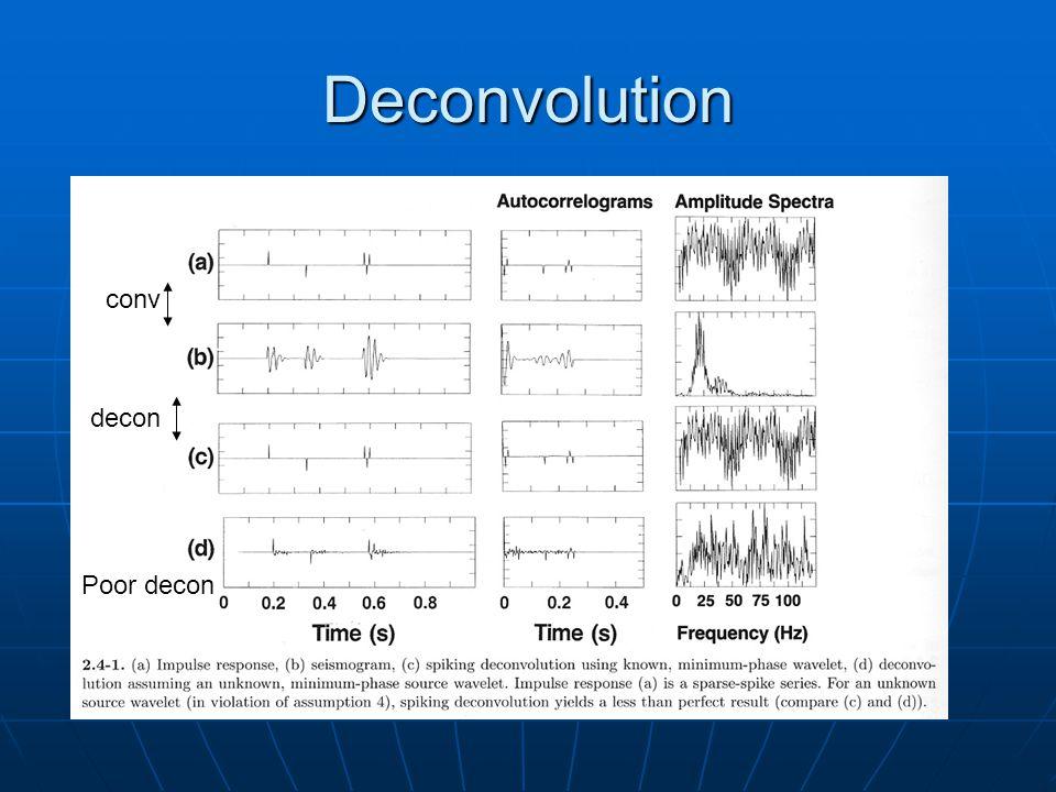Deconvolution conv decon Poor decon