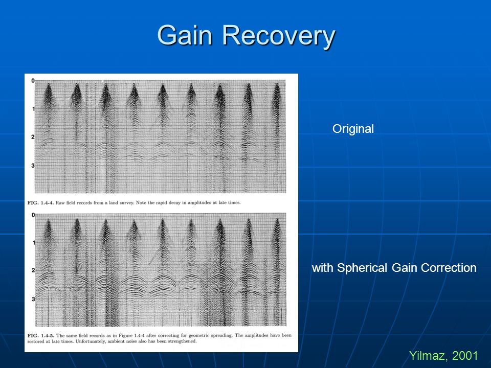 Gain Recovery Original with Spherical Gain Correction Yilmaz, 2001