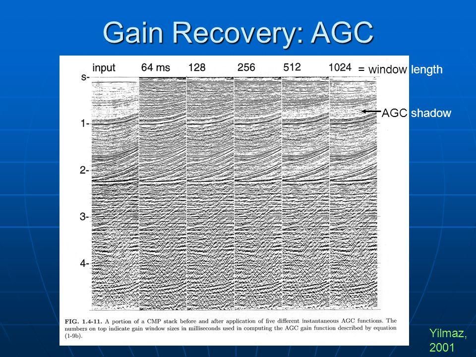 Gain Recovery: AGC = window length AGC shadow Yilmaz, 2001
