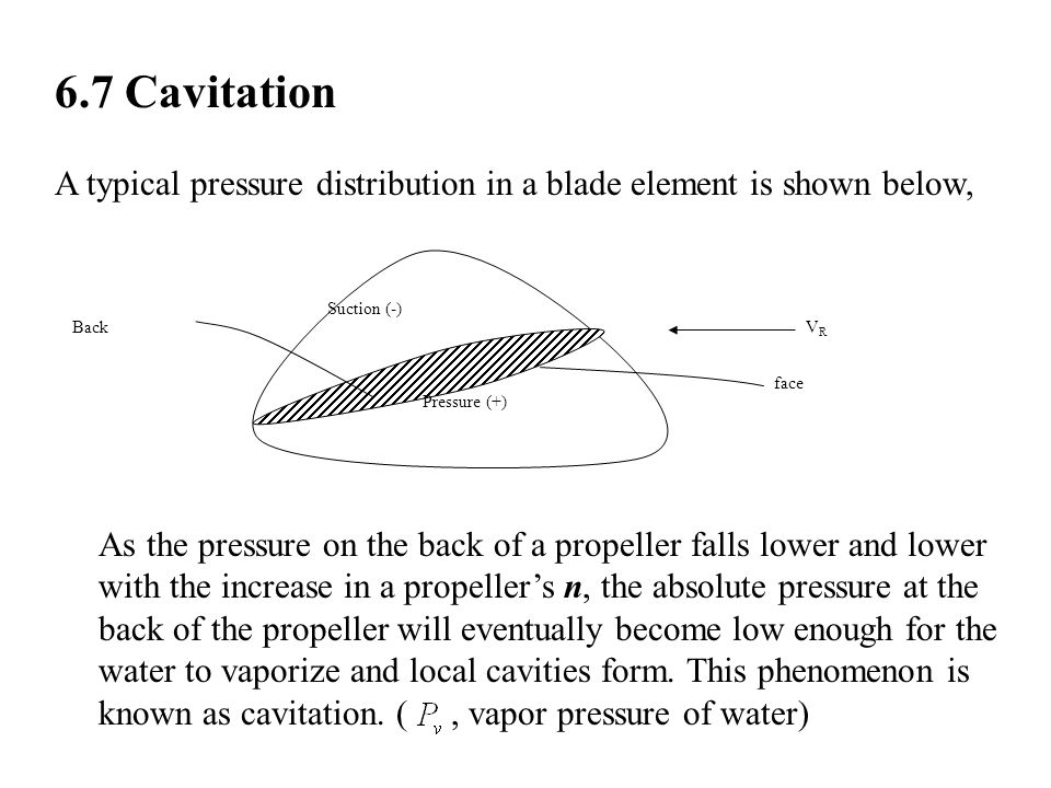 6.7 Cavitation A typical pressure distribution in a blade element is shown below, Pressure (+) Suction (-) BackVRVR face As the pressure on the back o