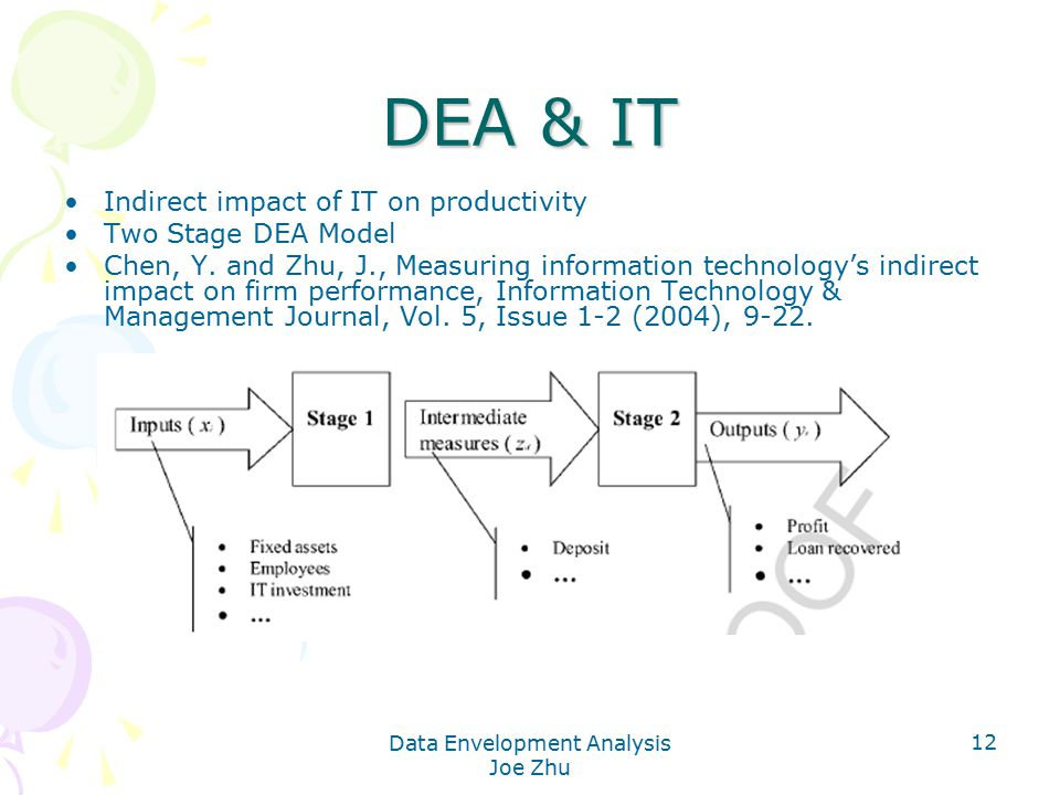 Data Envelopment Analysis Joe Zhu 12 DEA & IT Indirect impact of IT on productivity Two Stage DEA Model Chen, Y. and Zhu, J., Measuring information te