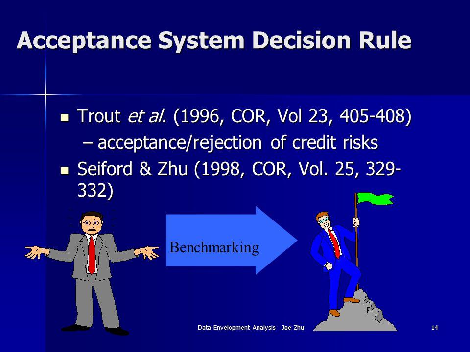 Data Envelopment Analysis Joe Zhu14 Acceptance System Decision Rule Trout et al. (1996, COR, Vol 23, 405-408) Trout et al. (1996, COR, Vol 23, 405-408