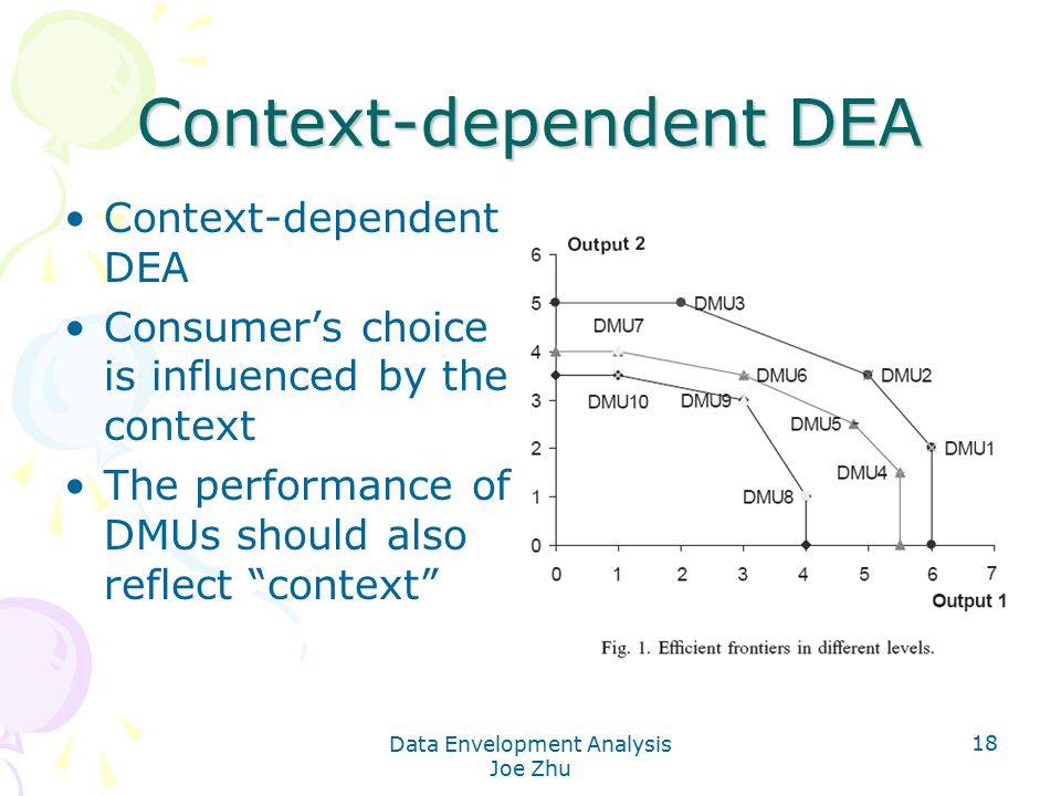 Data Envelopment Analysis Joe Zhu 18 Context-dependent DEA Consumer's choice is influenced by the context The performance of DMUs should also reflect