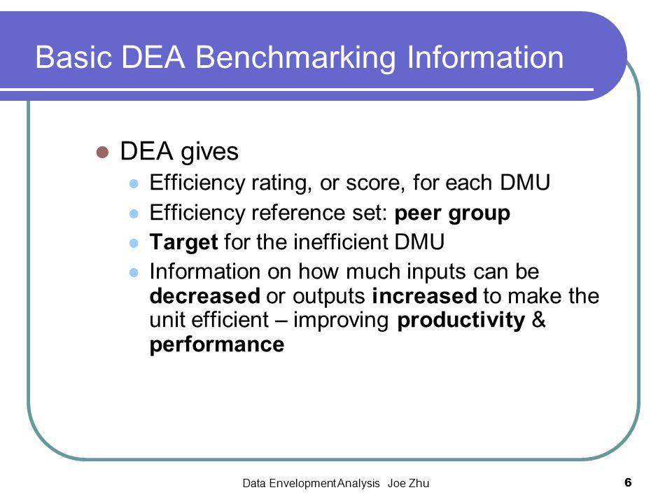 Data Envelopment Analysis Joe Zhu6 Basic DEA Benchmarking Information DEA gives Efficiency rating, or score, for each DMU Efficiency reference set: pe
