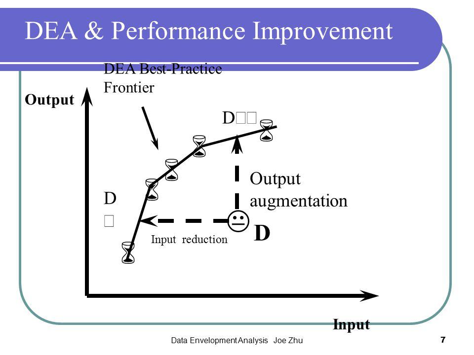 Data Envelopment Analysis Joe Zhu7 DEA & Performance Improvement DEA Best-Practice Frontier Input Output 6 6 6 6 K Input reduction 6 D Output augmenta