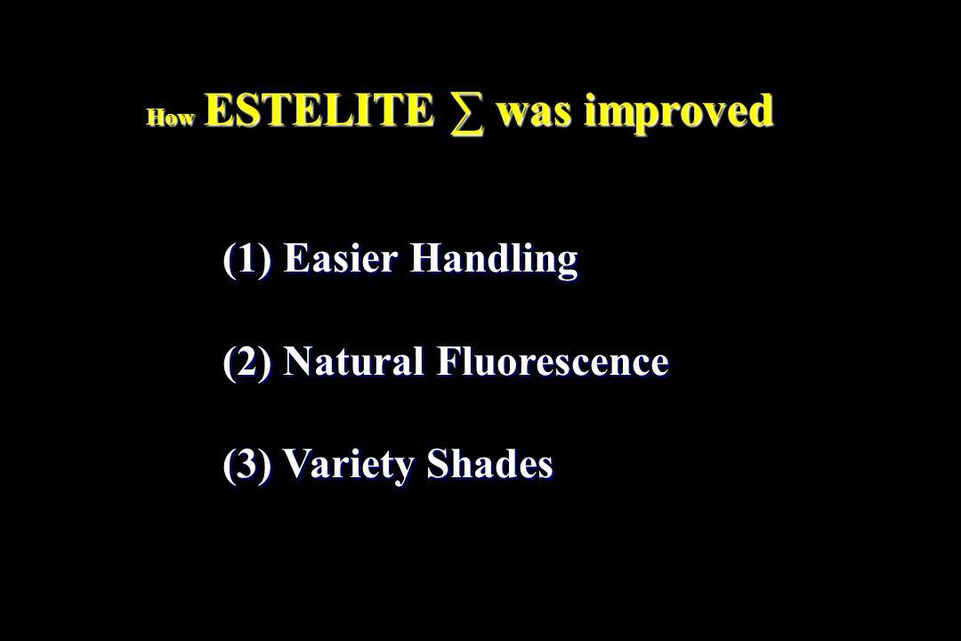 (1) Easier Handling (2) Natural Fluorescence (3) Variety Shades How ESTELITE ∑ was improved