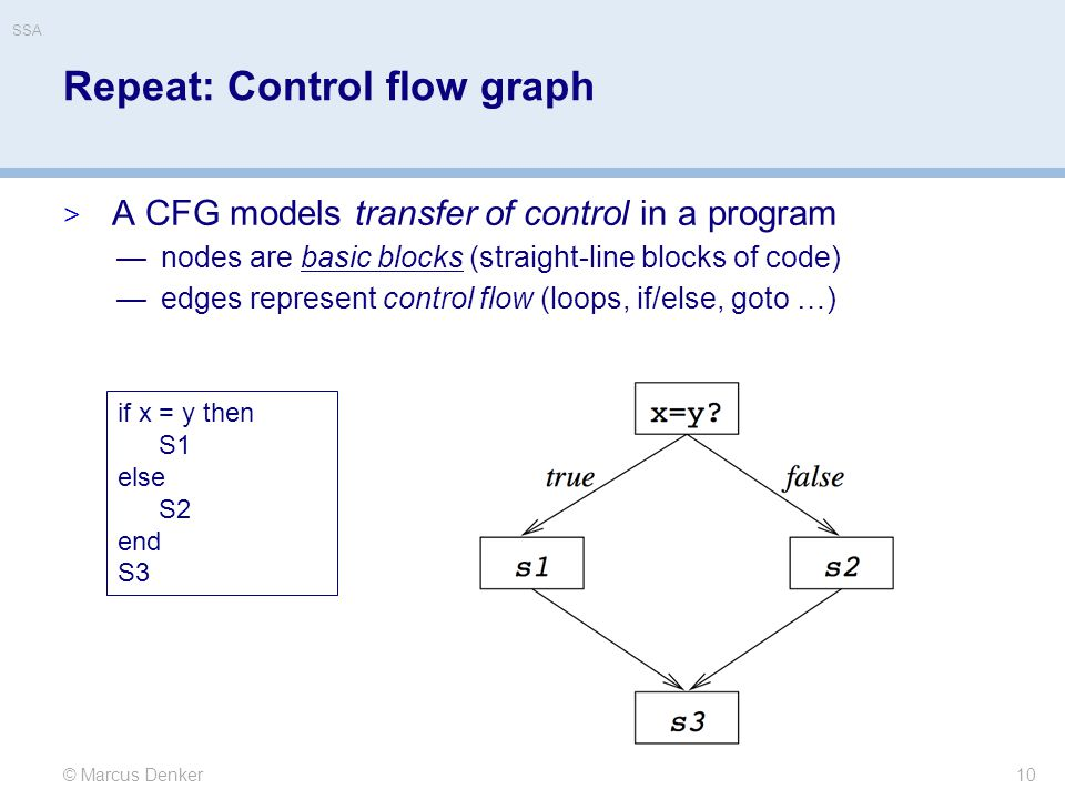 Repeat: Control flow graph  A CFG models transfer of control in a program —nodes are basic blocks (straight-line blocks of code) —edges represent con