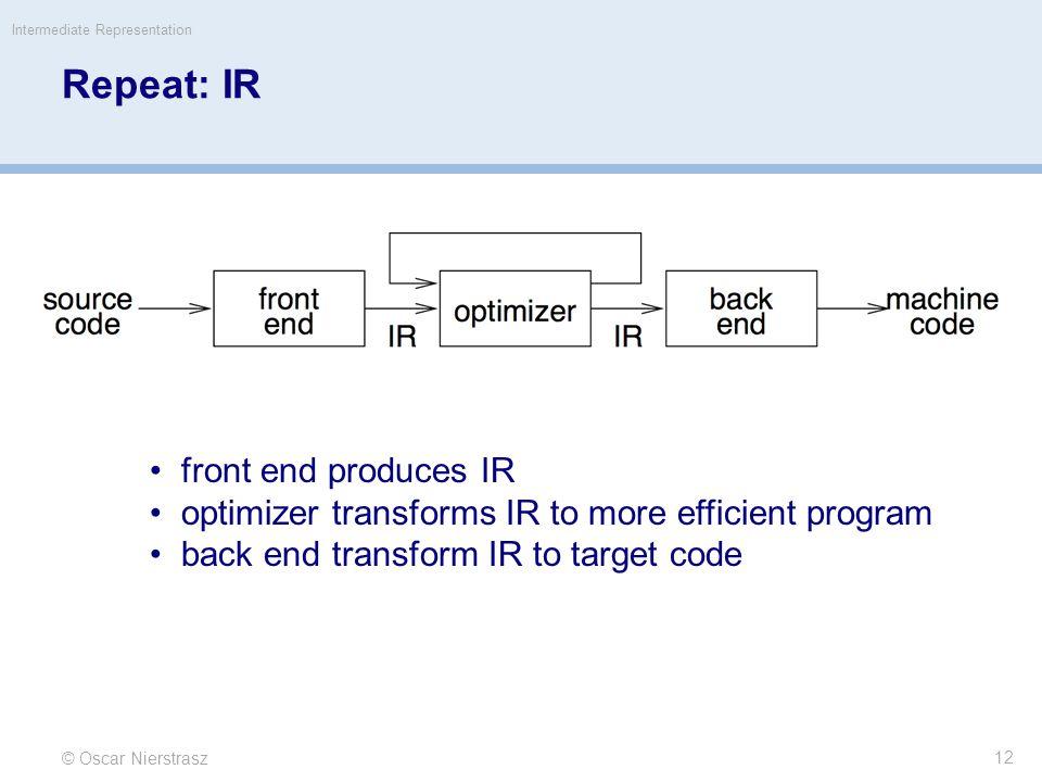 Repeat: IR © Oscar Nierstrasz Intermediate Representation 12 front end produces IR optimizer transforms IR to more efficient program back end transform IR to target code