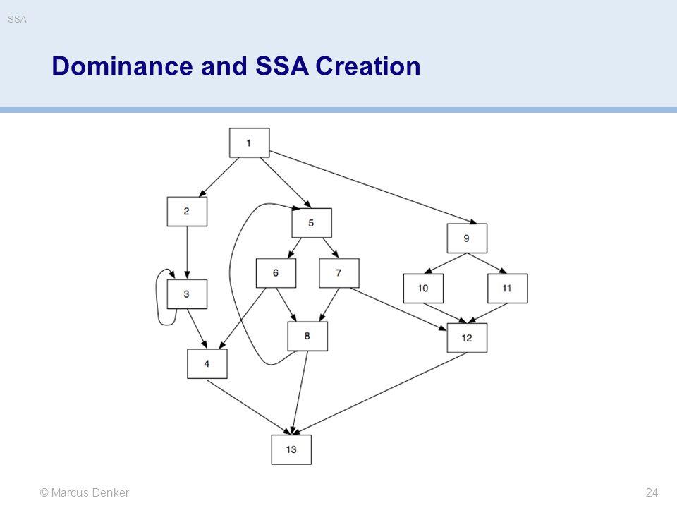24 © Marcus Denker Dominance and SSA Creation SSA