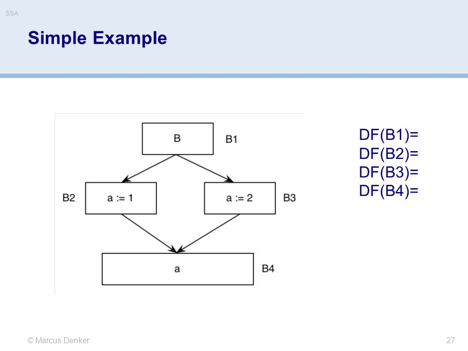 Simple Example 27 © Marcus Denker DF(B1)= DF(B2)= DF(B3)= DF(B4)= SSA