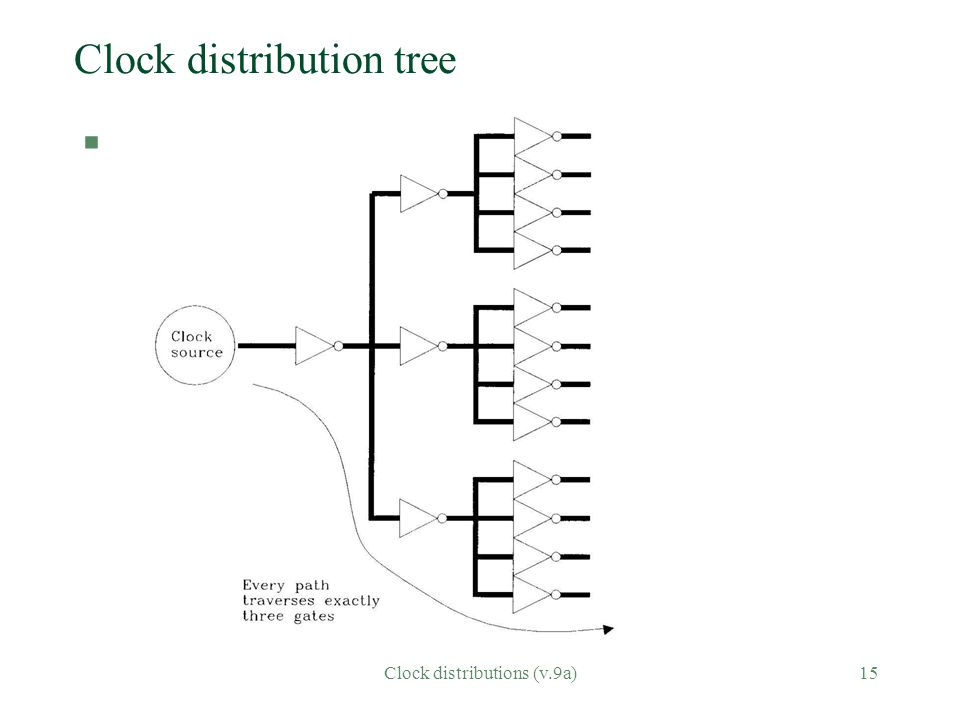 Clock distributions (v.9a)15 Clock distribution tree §