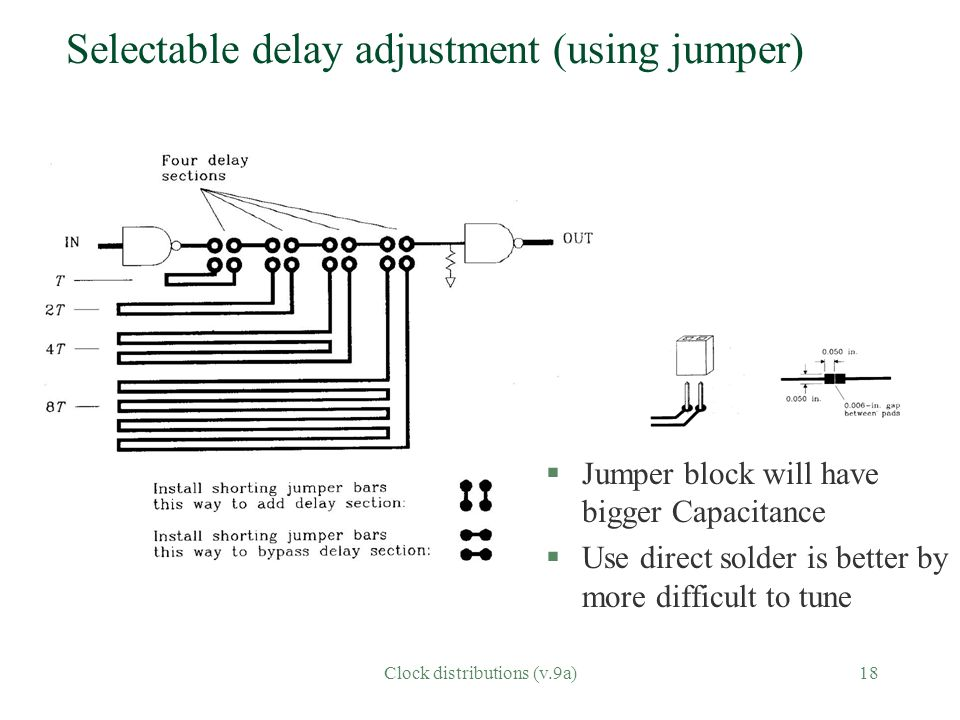 Clock distributions (v.9a)18 Selectable delay adjustment (using jumper) §Jumper block will have bigger Capacitance §Use direct solder is better by more difficult to tune