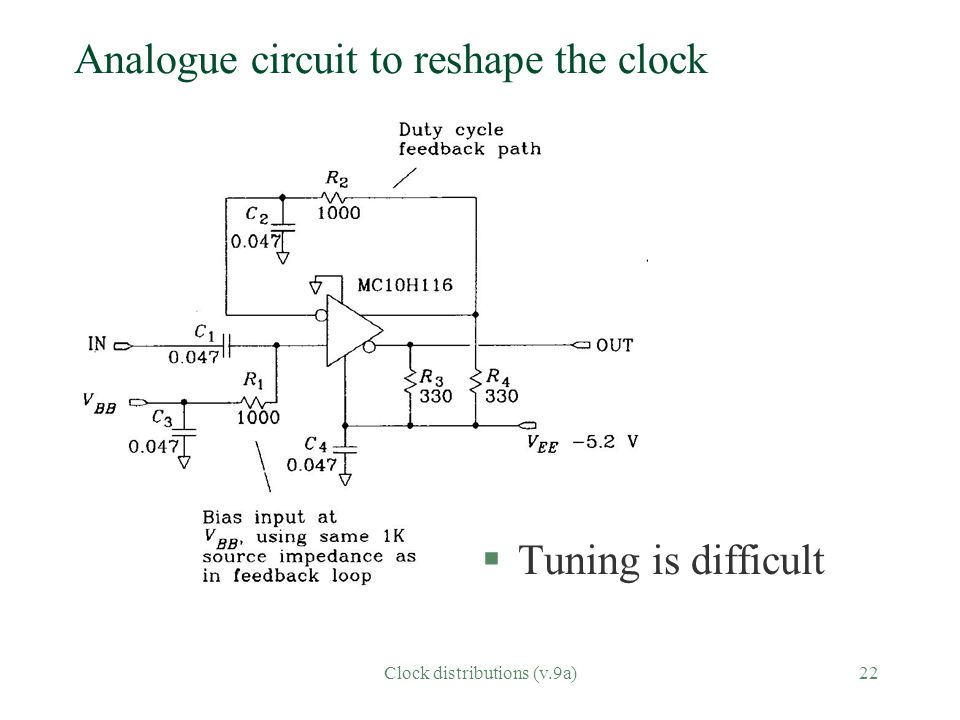Clock distributions (v.9a)22 Analogue circuit to reshape the clock §Tuning is difficult