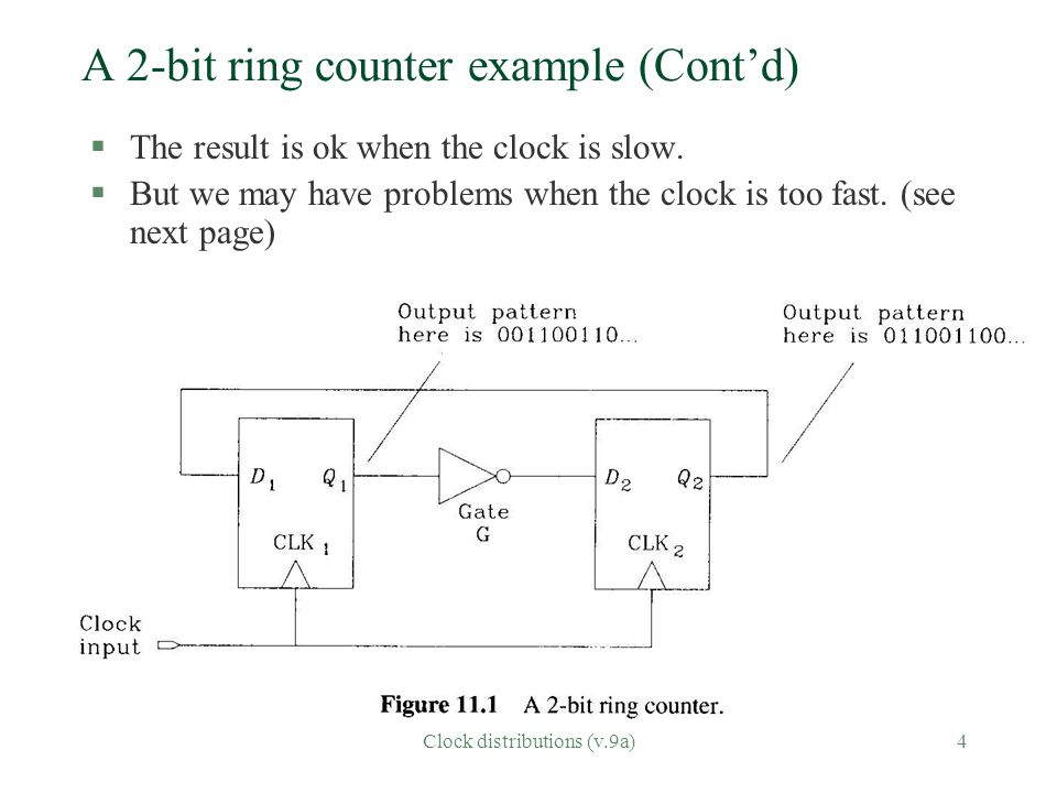 Clock distributions (v.9a)4 A 2-bit ring counter example (Cont'd) §The result is ok when the clock is slow. §But we may have problems when the clock i
