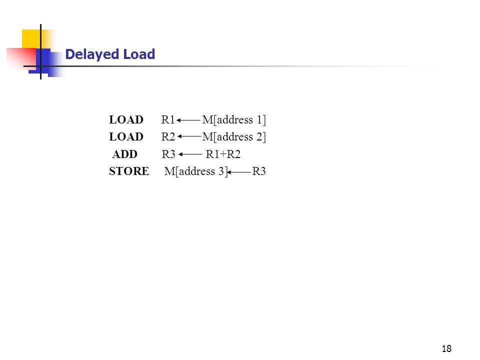 18 Delayed Load LOAD R1 M[address 1] LOAD R2 M[address 2] ADD R3 R1+R2 STORE M[address 3] R3