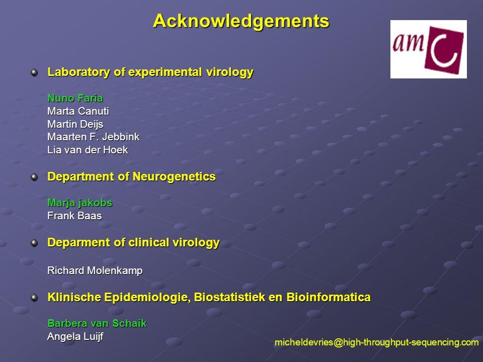 Acknowledgements Laboratory of experimental virology Nuno Faria Marta Canuti Martin Deijs Maarten F. Jebbink Lia van der Hoek Department of Neurogenet