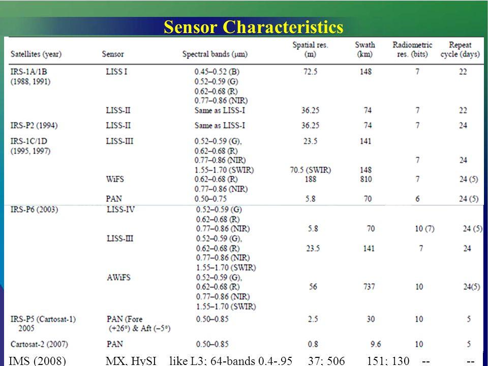 IMS (2008) MX, HySI like L3; 64-bands 0.4-.95 37; 506 151; 130 -- -- Sensor Characteristics