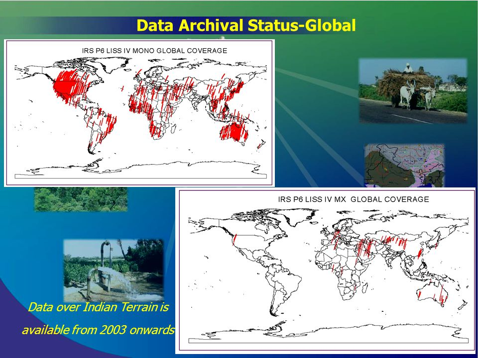 Data Archival Status-Global