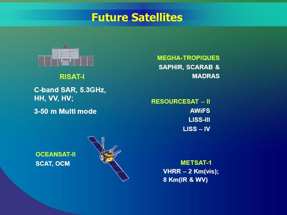 OCEANSAT-II SCAT, OCM MEGHA-TROPIQUES SAPHIR, SCARAB & MADRAS RISAT-I C-band SAR, 5.3GHz, HH, VV, HV; 3-50 m Multi mode METSAT-1 VHRR – 2 Km(vis); 8 Km(IR & WV) Future Satellites RESOURCESAT – II AWiFS LISS-III LISS – IV