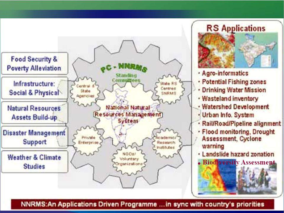 . Biodiversity Assessment