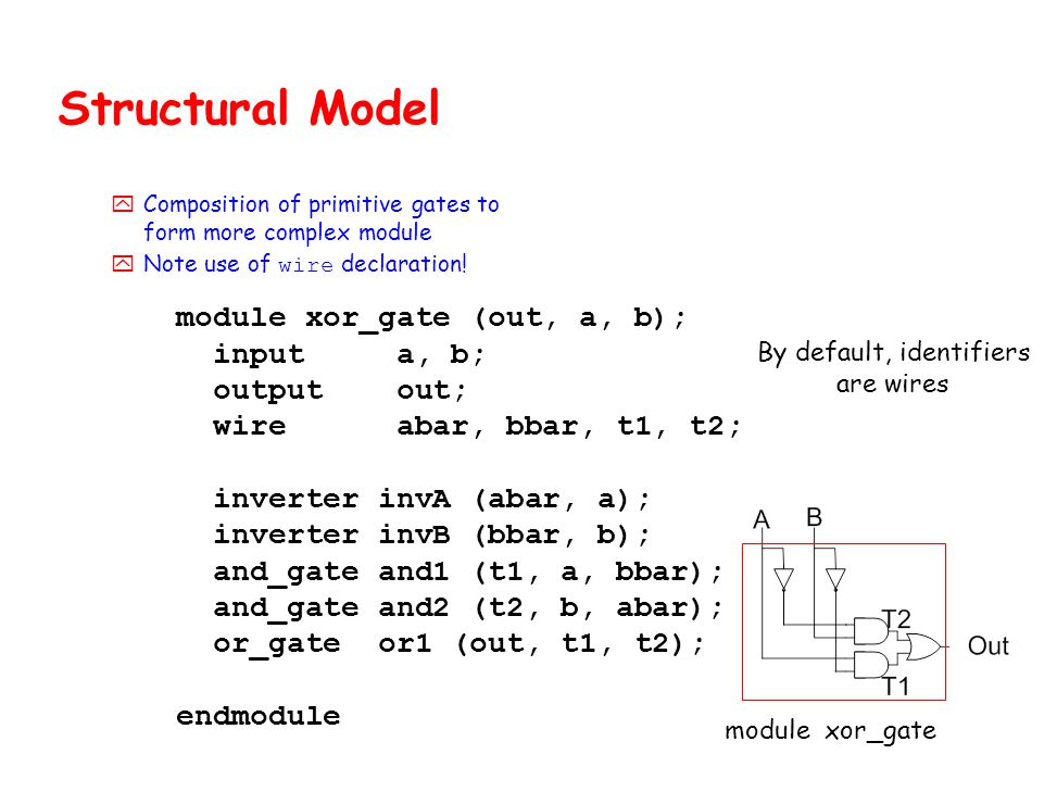 module xor_gate (out, a, b); input a, b; output out; wire abar, bbar, t1, t2; inverter invA (abar, a); inverter invB (bbar, b); and_gate and1 (t1, a,