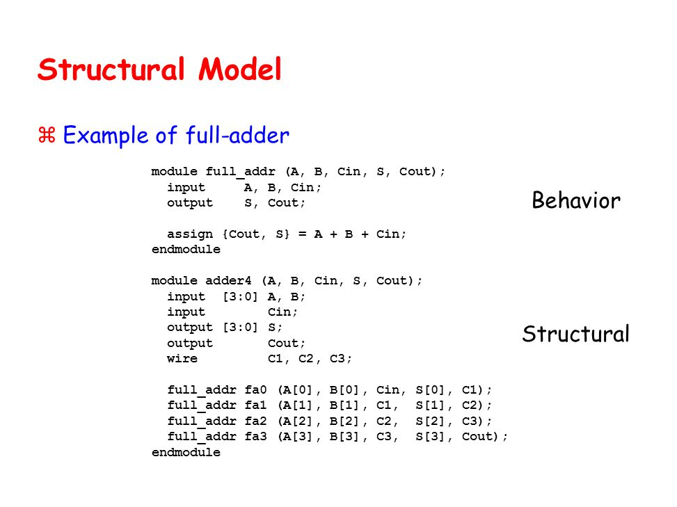 Structural Model zExample of full-adder module full_addr (A, B, Cin, S, Cout); input A, B, Cin; output S, Cout; assign {Cout, S} = A + B + Cin; endmod