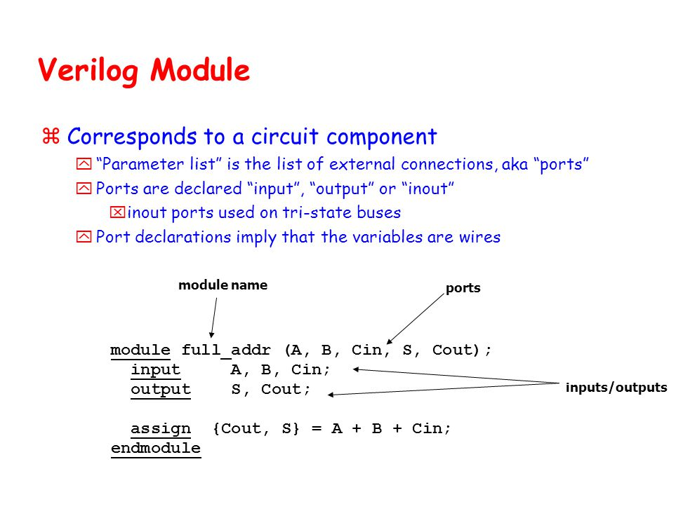 "Verilog Module zCorresponds to a circuit component y""Parameter list"" is the list of external connections, aka ""ports"" yPorts are declared ""input"", ""ou"
