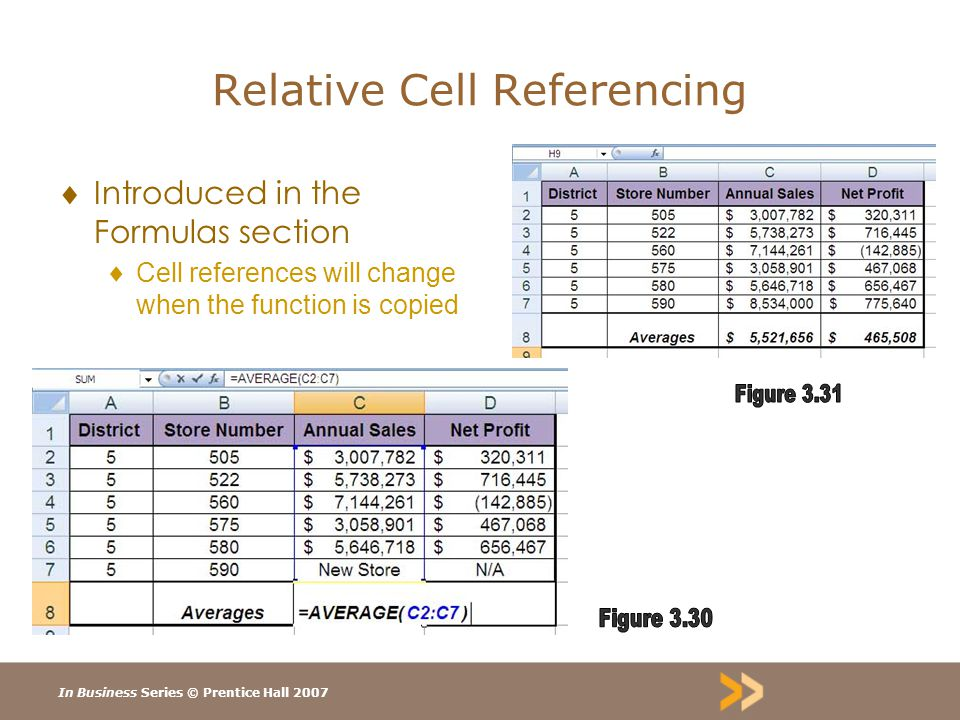 In Business Series © Prentice Hall 2007 Relative Cell Referencing  Introduced in the Formulas section  Cell references will change when the function is copied