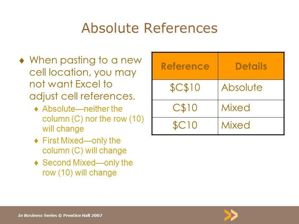 In Business Series © Prentice Hall 2007 Absolute References  When pasting to a new cell location, you may not want Excel to adjust cell references.