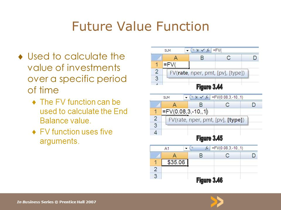 In Business Series © Prentice Hall 2007 Future Value Function  Used to calculate the value of investments over a specific period of time  The FV function can be used to calculate the End Balance value.