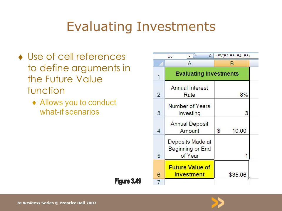 In Business Series © Prentice Hall 2007 Evaluating Investments  Use of cell references to define arguments in the Future Value function  Allows you to conduct what-if scenarios
