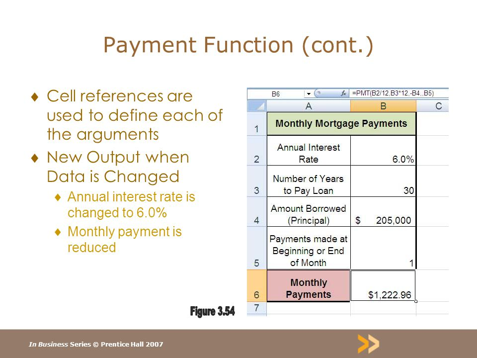 In Business Series © Prentice Hall 2007 Payment Function (cont.)  Cell references are used to define each of the arguments  New Output when Data is Changed  Annual interest rate is changed to 6.0%  Monthly payment is reduced