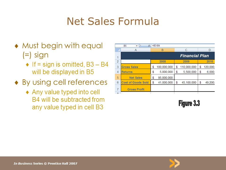 In Business Series © Prentice Hall 2007 Net Sales Formula  Must begin with equal (=) sign  If = sign is omitted, B3 – B4 will be displayed in B5  By using cell references  Any value typed into cell B4 will be subtracted from any value typed in cell B3