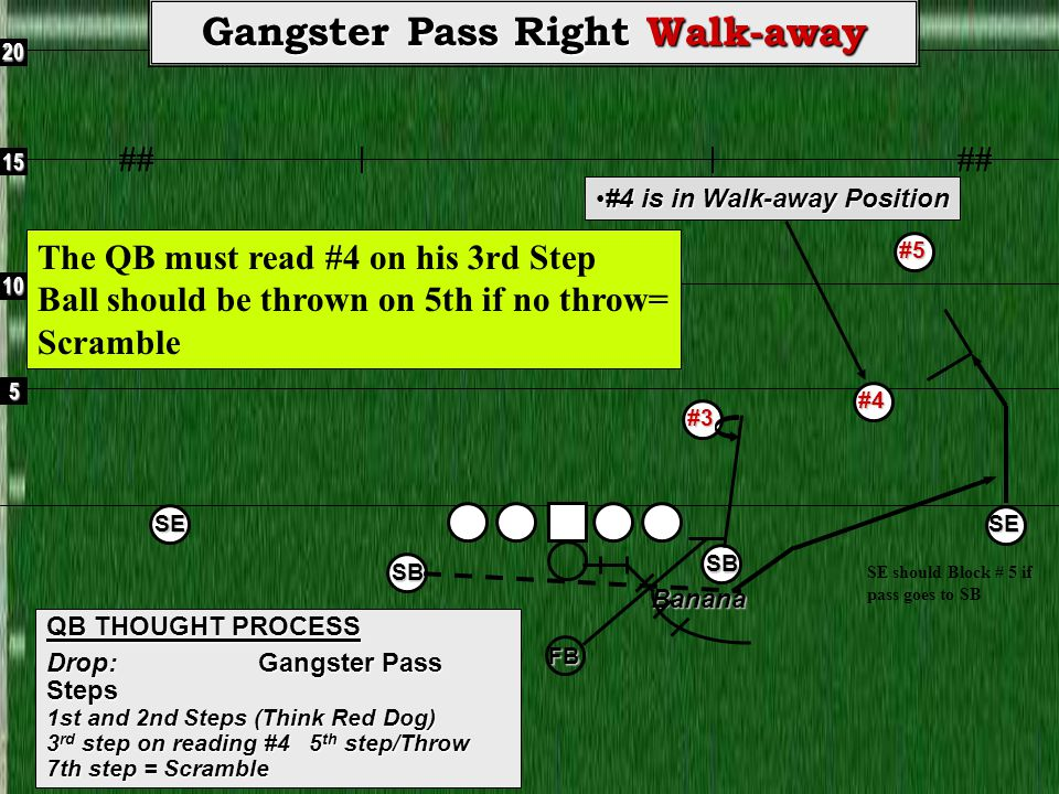 5 10 15 20 ## Gangster Pass Right Walk-away SESE #4 is in Walk-away Position#4 is in Walk-away Position Banana FBSB SB The QB must read #4 on his 3rd Step Ball should be thrown on 5th if no throw= Scramble#4 #3 SE should Block # 5 if pass goes to SB#5 QB THOUGHT PROCESS Drop: Gangster Pass Steps 1st and 2nd Steps (Think Red Dog) 3 rd step on reading #4 5 th step/Throw 7th step = Scramble