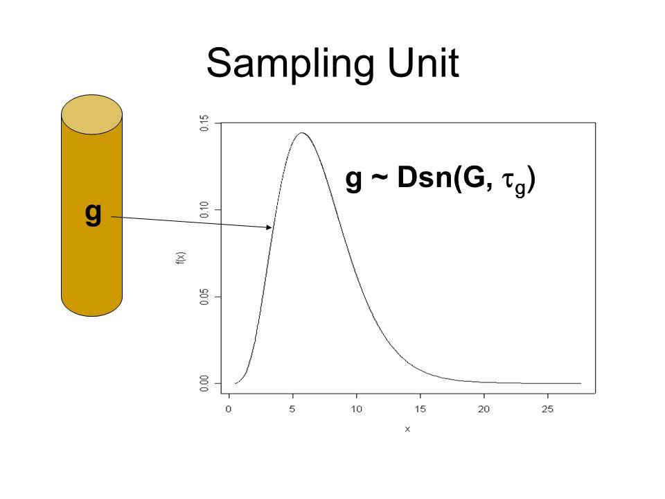 g ~ Dsn(G,  g ) g Sampling Unit