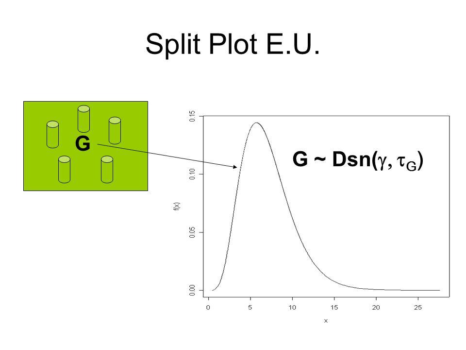 Split Plot E.U. G G ~ Dsn(  G )