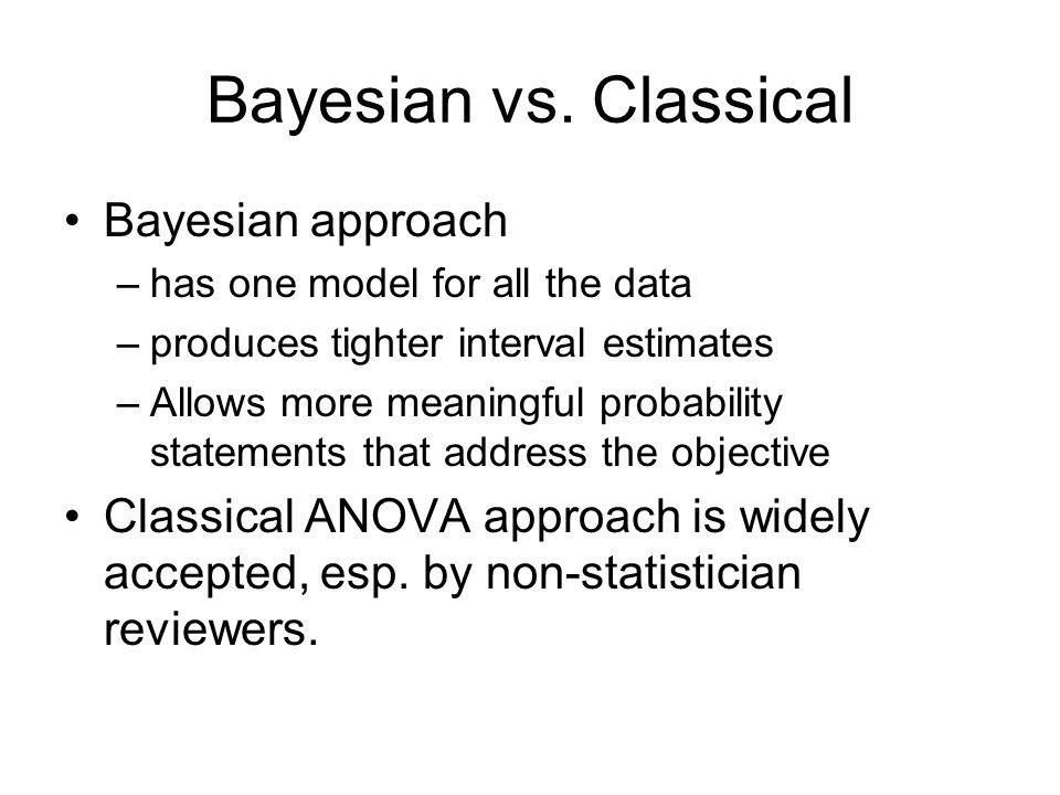 Bayesian vs.