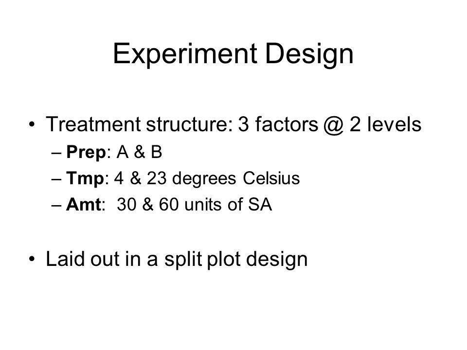 Experiment Design Treatment structure: 3 factors @ 2 levels –Prep: A & B –Tmp: 4 & 23 degrees Celsius –Amt: 30 & 60 units of SA Laid out in a split plot design