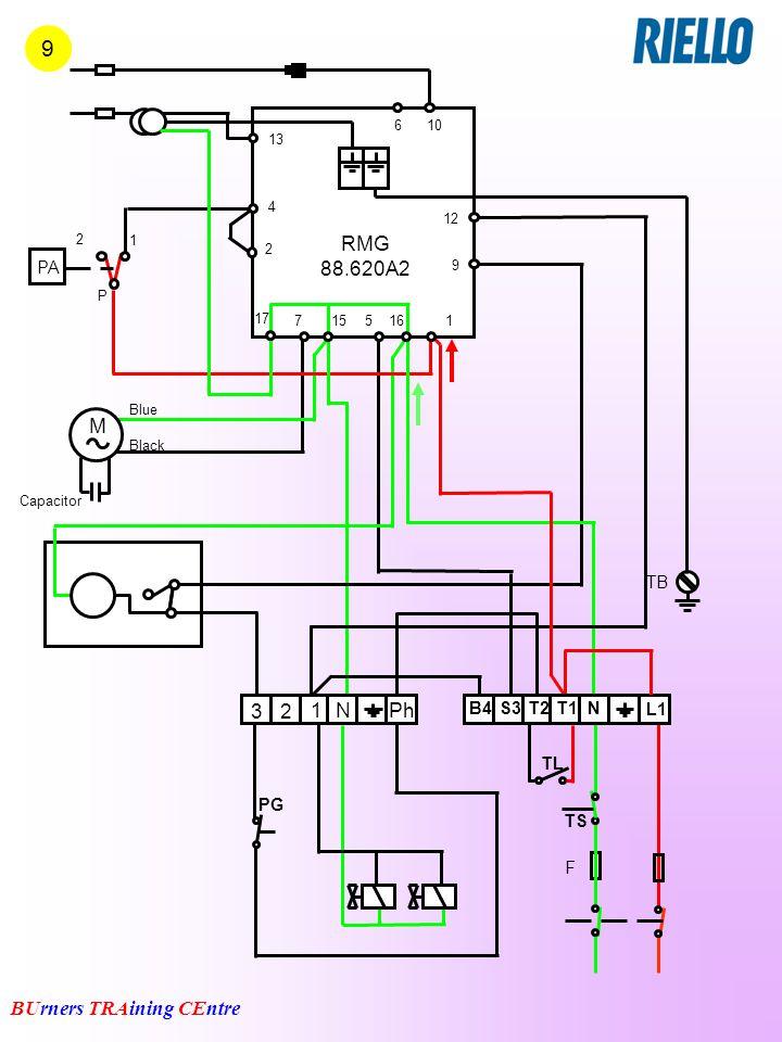 BUrners TRAining CEntre 13 4 7 12 9 6 2 TB 10 M 2 1 P PA Blue Black RMG 88.620A2 Capacitor 9 PG TS F PhN 3 2 1 L1 T1 B4 S3 T2N TL 51 16 17 15