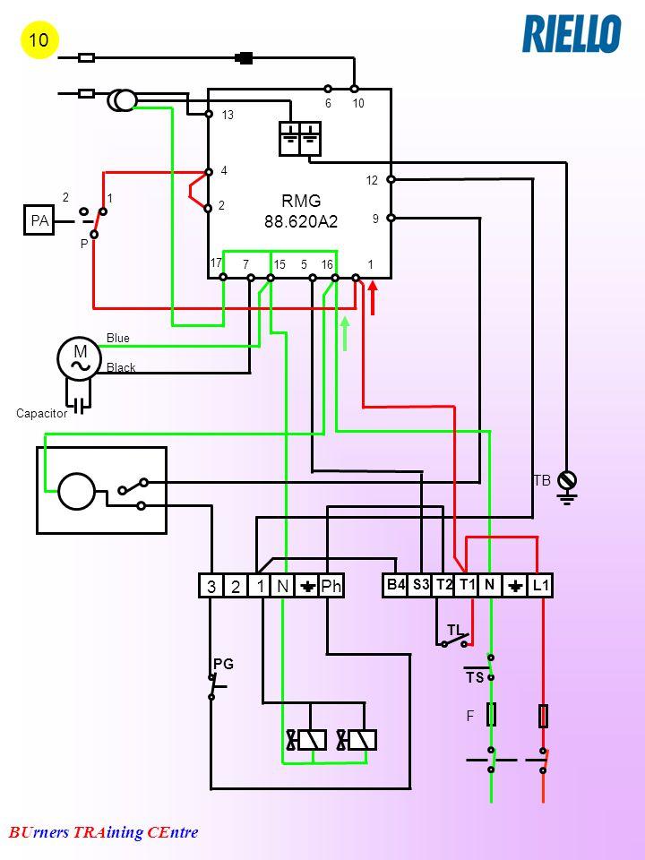 BUrners TRAining CEntre 13 4 7 12 9 6 2 TB 10 M 2 1 P PA Blue Black RMG 88.620A2 Capacitor 10 PG TS F PhN 3 2 1 L1 T1 B4 S3 T2N TL 51 16 17 15