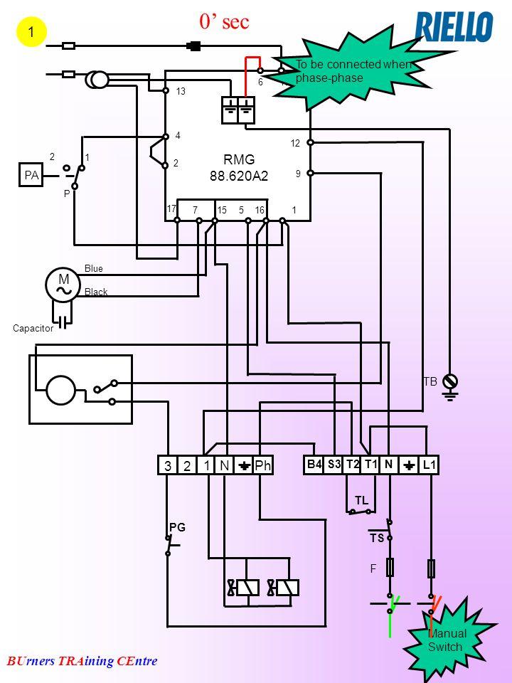 BUrners TRAining CEntre Manual Switch 13 4 7 51 12 9 6 2 TB 1615 10 M 2 1 P PA Blue Black RMG 88.620A2 Capacitor 1 PG TS F PhN 3 2 1 L1 T1 B4 S3 T2N T