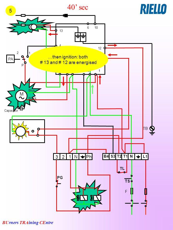 BUrners TRAining CEntre 13 4 7 12 9 6 2 TB 10 M 2 1 P PA Blue Black RMG 88.620A2 Capacitor 5 PG TS F PhN 3 2 1 L1 T1 B4 S3 T2N TL 40' sec 51 16 17 15