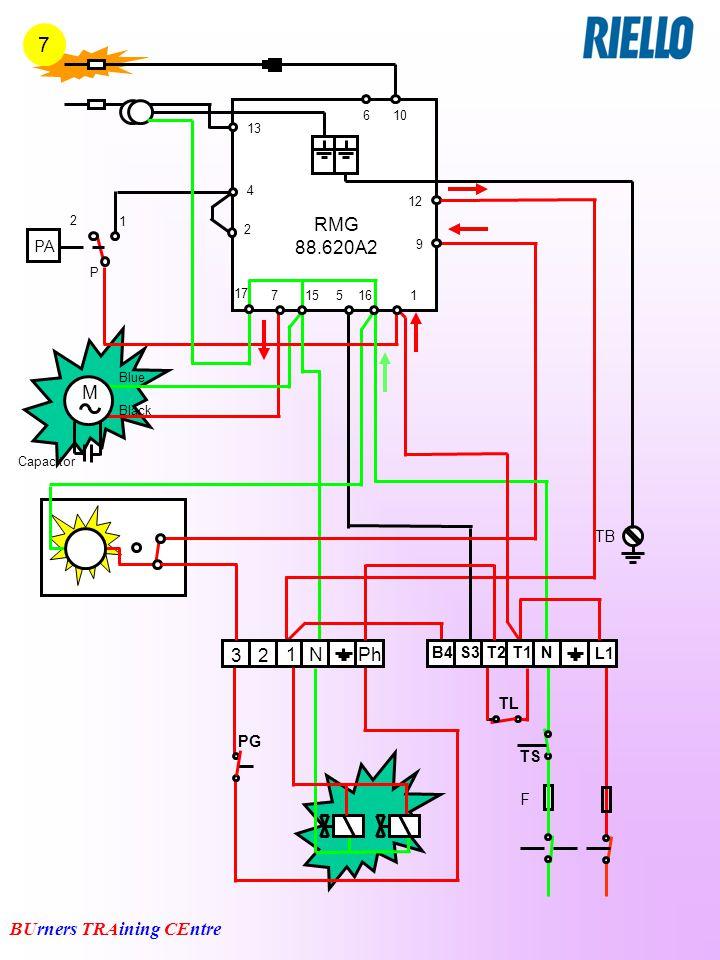 BUrners TRAining CEntre 13 4 7 12 9 6 2 TB 10 M 2 1 P PA Blue Black RMG 88.620A2 Capacitor 7 PG TS F PhN 3 2 1 L1 T1 B4 S3 T2N TL 51 16 17 15