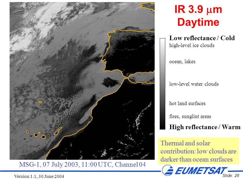 Slide: 28 Version 1.1, 30 June 2004 Low reflectance / Cold high-level ice clouds ocean, lakes low-level water clouds hot land surfaces fires, sunglint