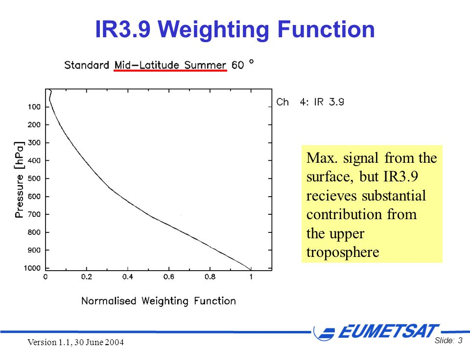 Slide: 3 Version 1.1, 30 June 2004 IR3.9 Weighting Function Max. signal from the surface, but IR3.9 recieves substantial contribution from the upper t