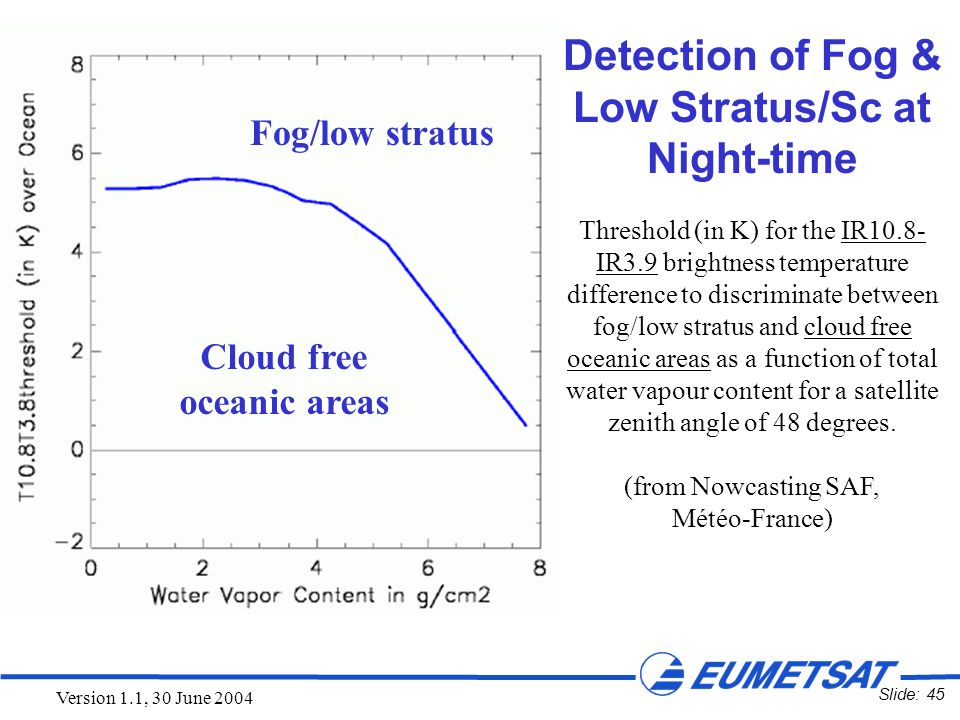 Slide: 45 Version 1.1, 30 June 2004 Detection of Fog & Low Stratus/Sc at Night-time Fog/low stratus Cloud free oceanic areas Threshold (in K) for the