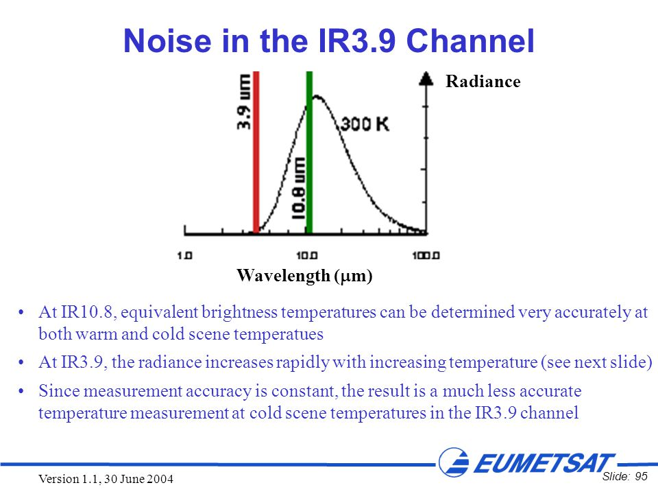 Slide: 95 Version 1.1, 30 June 2004 Noise in the IR3.9 Channel Radiance Wavelength (  m) At IR10.8, equivalent brightness temperatures can be determi