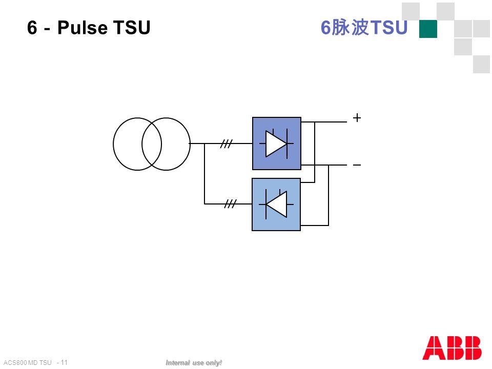 ACS800 MD TSU - 11 Internal use only! 6 - Pulse TSU 6 脉波 TSU