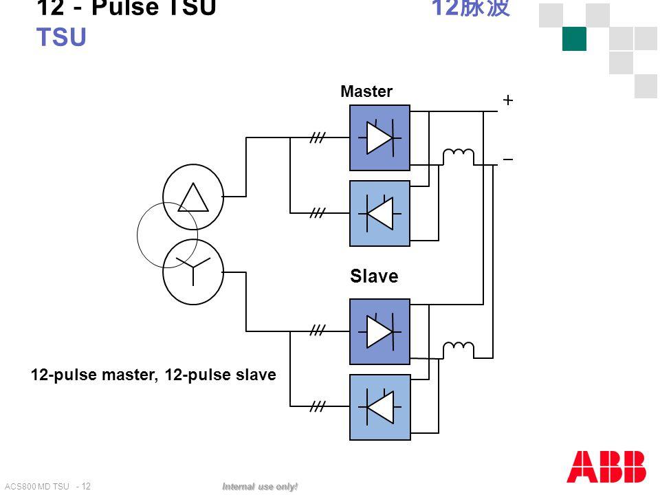 ACS800 MD TSU - 12 Internal use only! 12 - Pulse TSU 12 脉波 TSU Master Slave 12-pulse master, 12-pulse slave
