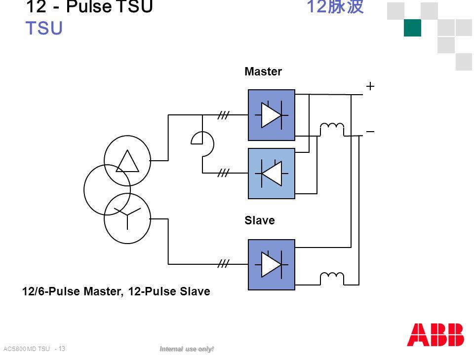 ACS800 MD TSU - 13 Internal use only! Master Slave 12/6-Pulse Master, 12-Pulse Slave 12 - Pulse TSU 12 脉波 TSU